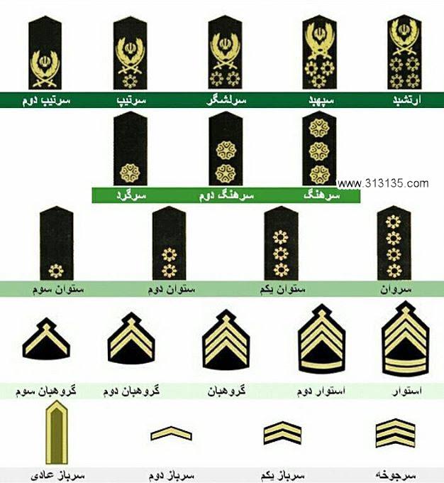 درجات نظامی