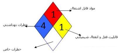 http://rozup.ir/up/3d-web/Documents/jeve/url.jpg