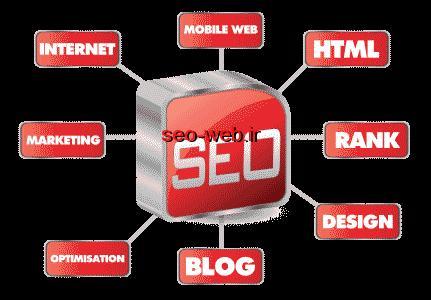 آموزش نحوه موفقیت سایت در موتور جستجو