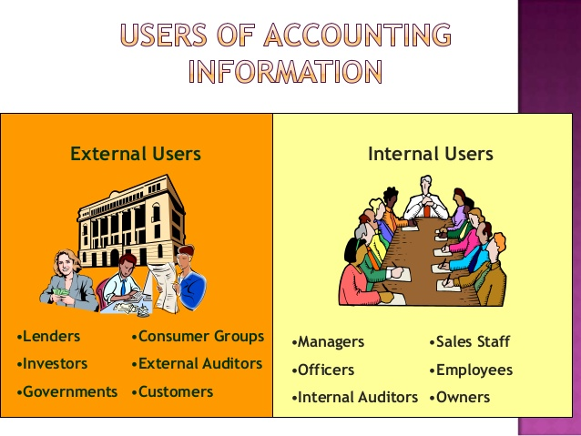Users of Accounting Information - Internal & External