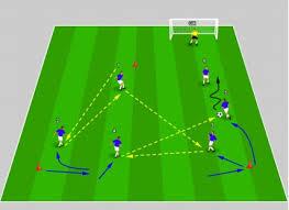 طراحی و امدگی سازی در فوتبال