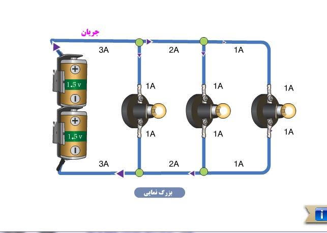فایل فلش برق جدید برای الکتروتکنیک ها