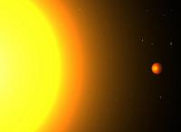 کوتاه ترین مدار گردش سیاره ای