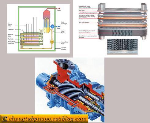 آشنایی با تجهیزات کاربردی در مهندسی شیمی