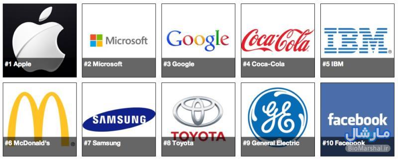 معرفی ارزشمندترین شرکت های جهان 2015