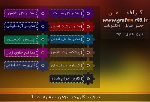 دانلود رتبه های انجمن اماده