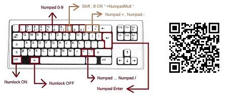 Virtual Numpad