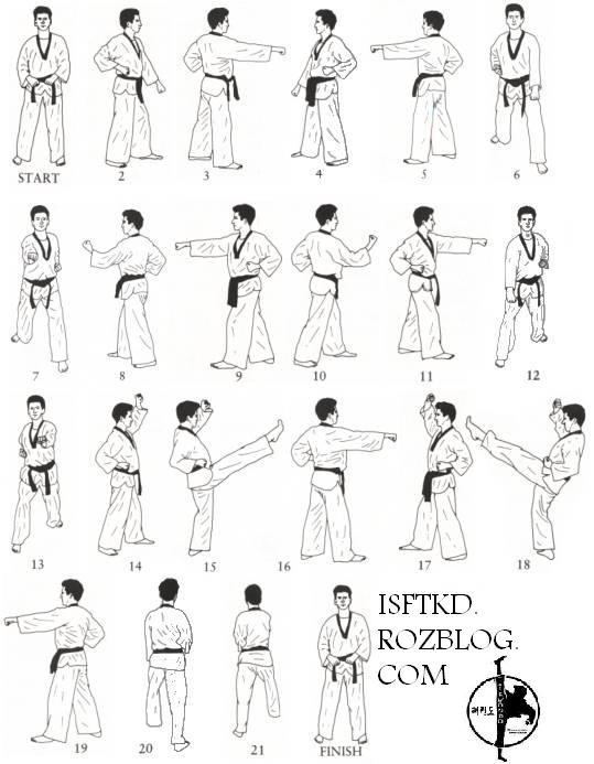 آموزش فرم یک تکواندو - Learing First Form Taekwondo