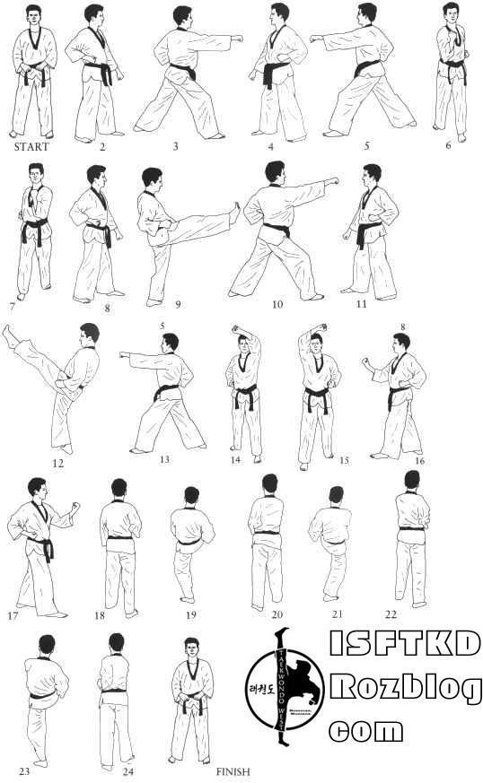 آموزش فرم دو تکواندو - Learing second Form Taekwondo
