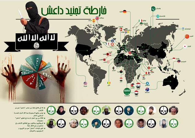 طرفداران داعش در جهان (عکس)