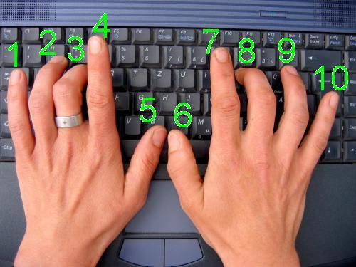 با روش تایپ ۱۰ انگشتی با صفحه کلید کامپیوتر آشنا شویم