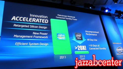 پردازنده های جدید اینتل