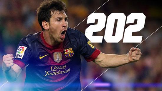 http://rozup.ir/up/justbarca/news_5/Messi_202.jpg