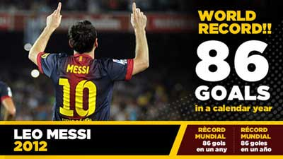 http://rozup.ir/up/justbarca/news_5/Messi_Record_(_www.justbarca.rozblog.com).jpg