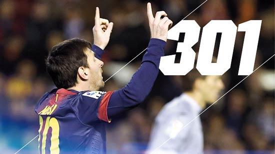 http://rozup.ir/up/justbarca/news_6/Messi_301_Goals_1.jpg