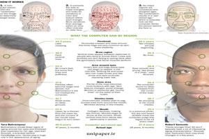 تکنولوژی تشخیص چهره