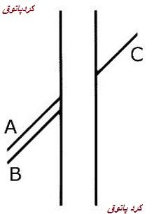 تست هوش تصویری خطوط موازی
