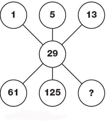 تست هوش رابطه اعداد !