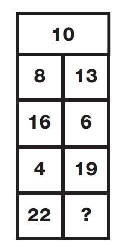 تست هوش ساختمان اعداد