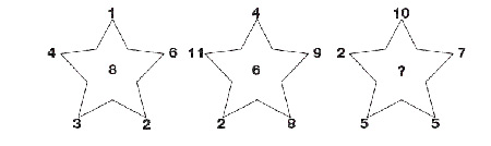 تست هوش ستاره ها و اعداد