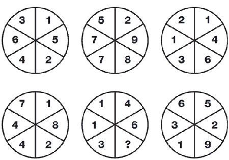 تست هوش دایره و اعداد