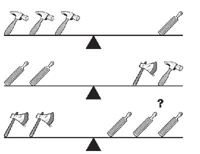 کدام ابزار تعادل را برقرار می کند؟ (تست هوش)