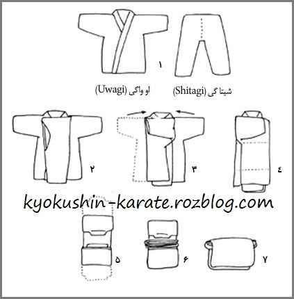 لباس کیوکوشین کاراته