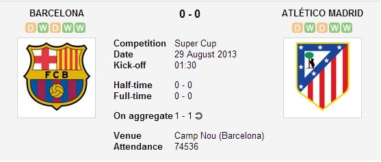 ویدئو های بازی دیشب بارسلونا - اتلتیکو+ جشن قهرمانی