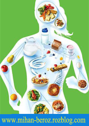 بدنسازی و آشنایی با انواع گروه های غذایی