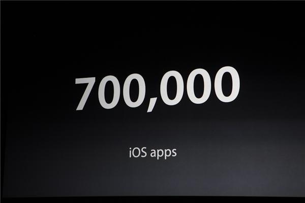 Apple 12 September 2012 Event