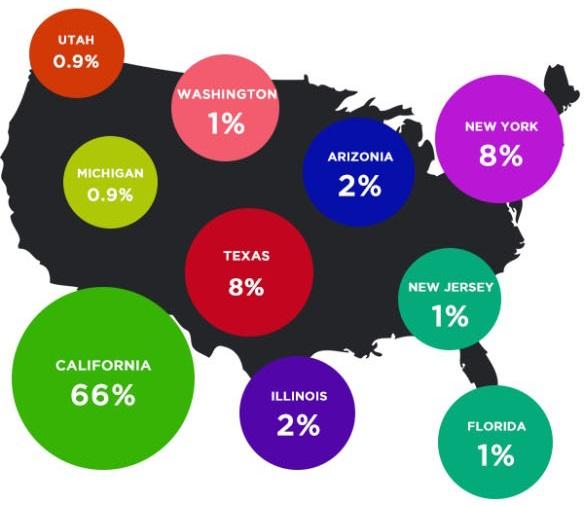 نگاهی به ۴۲۸ میلیون صفحه، محتوای مستهجن در آمریکا