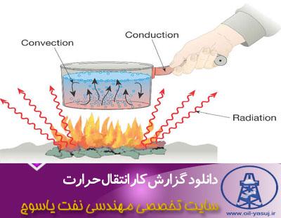 دانلود گزارش کار آزمایشگاه انتقال حرارت