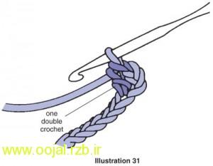 www.oojal.rzb.ir -آموزش بافت پایه دوبل