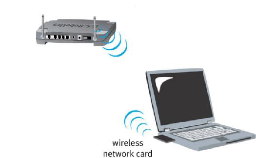 Wireless Hacking - wWw.PatoghPc.R98.IR