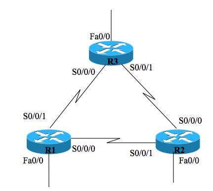 مقاله پیرامون پروتکل مسیریابی BGP