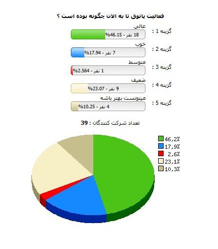 http://rozup.ir/up/roh123/Pictures/%D9%86%D8%B8%D8%B1_%D8%B3%D9%86%D8%AC%DB%8C.jpg