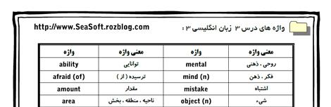ترجمه واژه های درس 3 زبان انگلیسی 3 + PDF