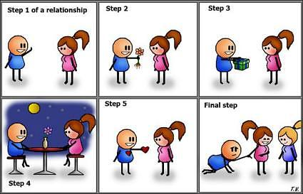 چگونه با یک دختر دوست شوید ( ترفندهای مخ زنی )