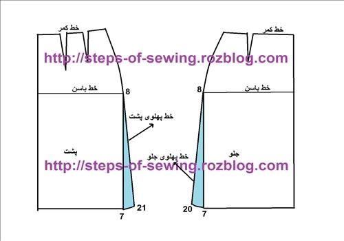 http://rozup.ir/up/steps-of-sewing/%D8%A7%D9%84%DA%AF%D9%88%DB%8C%20%D8%AF%D8%A7%D9%85%D9%86%20%D9%81%D9%88%D9%861.jpg