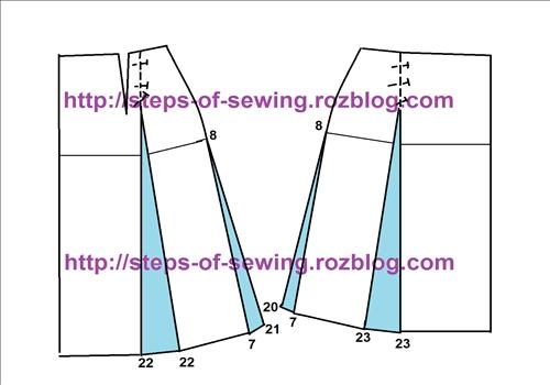 http://rozup.ir/up/steps-of-sewing/%D8%A7%D9%84%DA%AF%D9%88%DB%8C%20%D9%81%D9%88%D9%86%20%DA%A9%D8%B1%D8%AF%D9%86%20%D8%AF%D8%A7%D9%85%D9%86%20%D8%A8%D9%87%20%D8%B1%D9%88%D8%B4%20%D8%AF%D9%88%D9%852.jpg