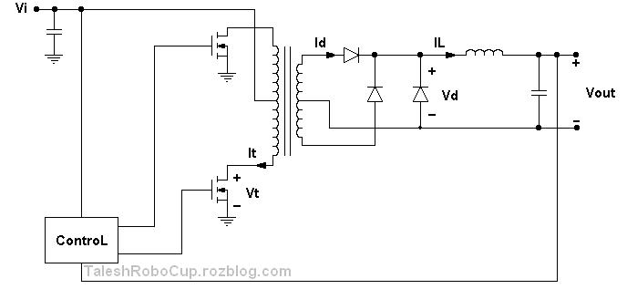 http://rozup.ir/up/taleshrobocup/Pictures/switching-13.JPG