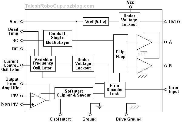 http://rozup.ir/up/taleshrobocup/Pictures/switching-19.JPG