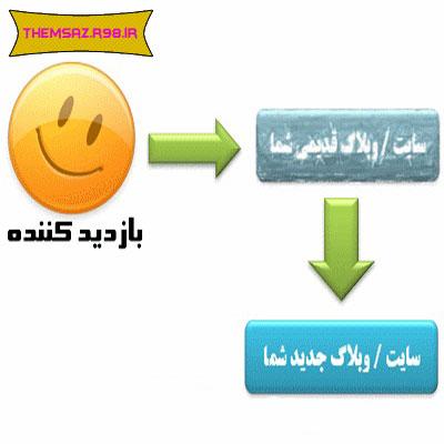کد انتقال (تم ساز)