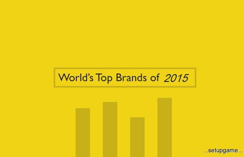رتبه بندی بهترین برند های جهان/اپل و گوگل با ارزش ترین برند های حال حاضر جهان می باشند