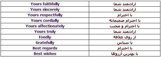 اصطلاحات انتهای نامه ها در زبان انگلیسی-انگلیسی ها