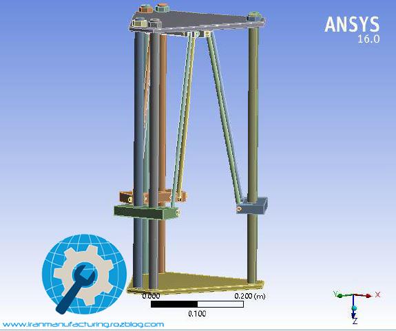 پروژه طراحی اجزا تحلیل و بررسی پرینتر سه بعدی توسط نرم افزار ANSYS