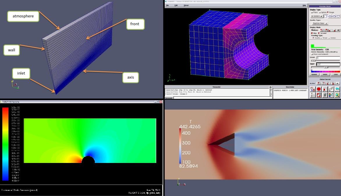 شش پروژه کوچک برای درس CFD (دینامیک سیالات محاسباتی) به کمک openfoam و gambit و حل کننده fluent