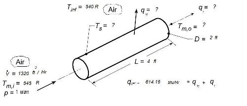 حل هفت تمرین کامپیوتری درس انتقال حرارت با نرم افزار ees