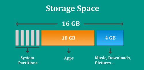 برنامه کاربردی اندروید Storage Space Premium v4.2.1