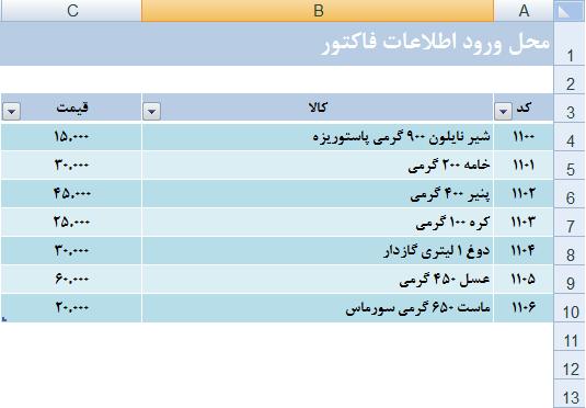 فاکتور فروش در اکسل Excel